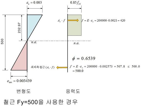 Col_Fy_500.jpg