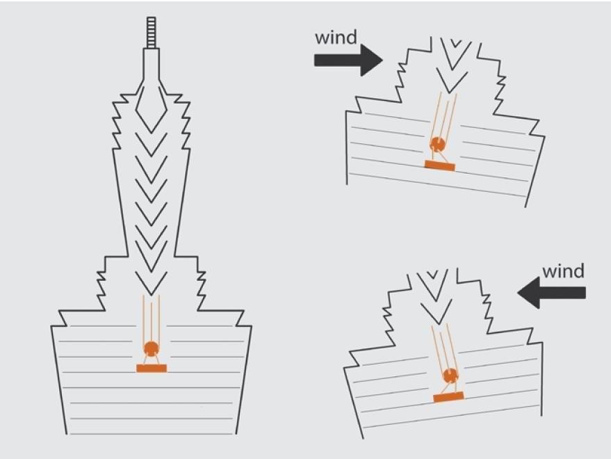 고층빌딩 바람.jpg