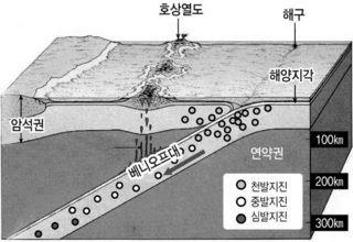Seismic-06.jpg