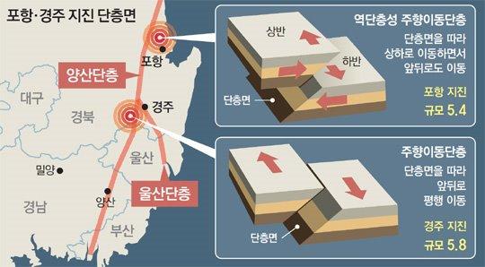 Seismic-02.jpg