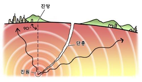 Seismic-05.jpg